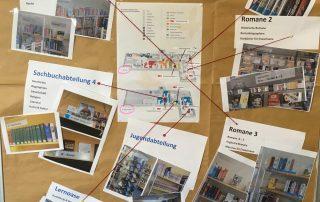 Pinwand mit Plan der Bücherei und Fotos der neuen Abteilungen